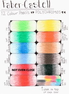 Faber-Castell Polychromos 12 Swatch Chart