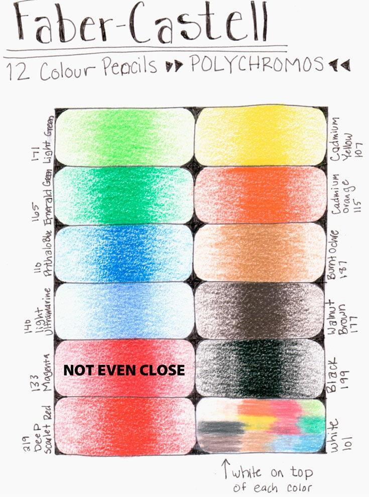 12Pcs/set Glitter Gel Pens Set for Coloring Book Drawing