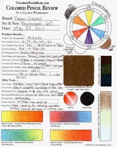 Faber-Castell Polychromos Test Worksheet