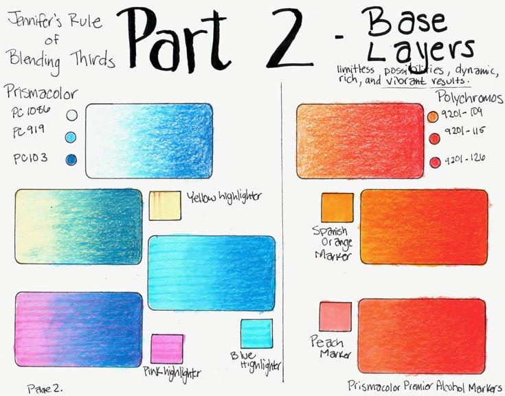Rule of Blending Thirds Chart 2