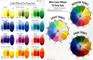 Color Wheel Tri-Tone Sets Polychromos