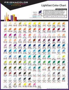 Prismacolor Premier Lightfast Chart