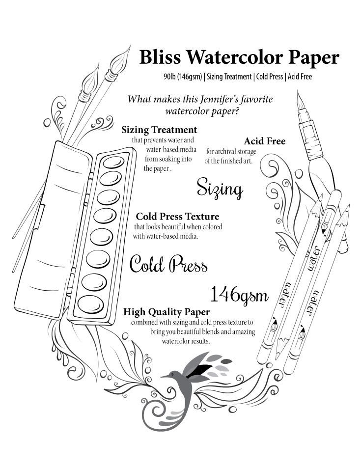Watercolor Paper Info